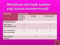 Компетенції Методи оцінки Виконання тренінгових завдань Доповідь Групова диск...