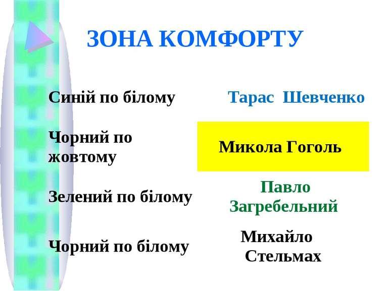 ЗОНА КОМФОРТУ