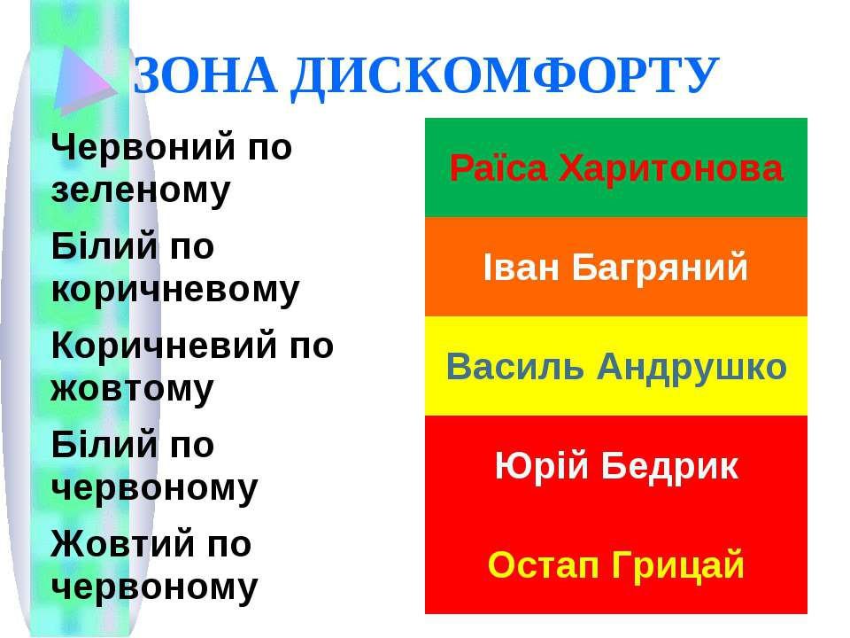 ЗОНА ДИСКОМФОРТУ