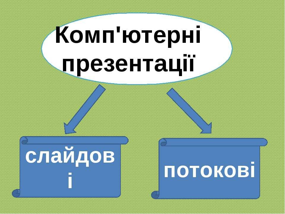 Комп'ютерні презентації слайдові потокові