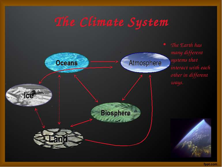 The Climate System The Earth has many different systems that interact with ea...