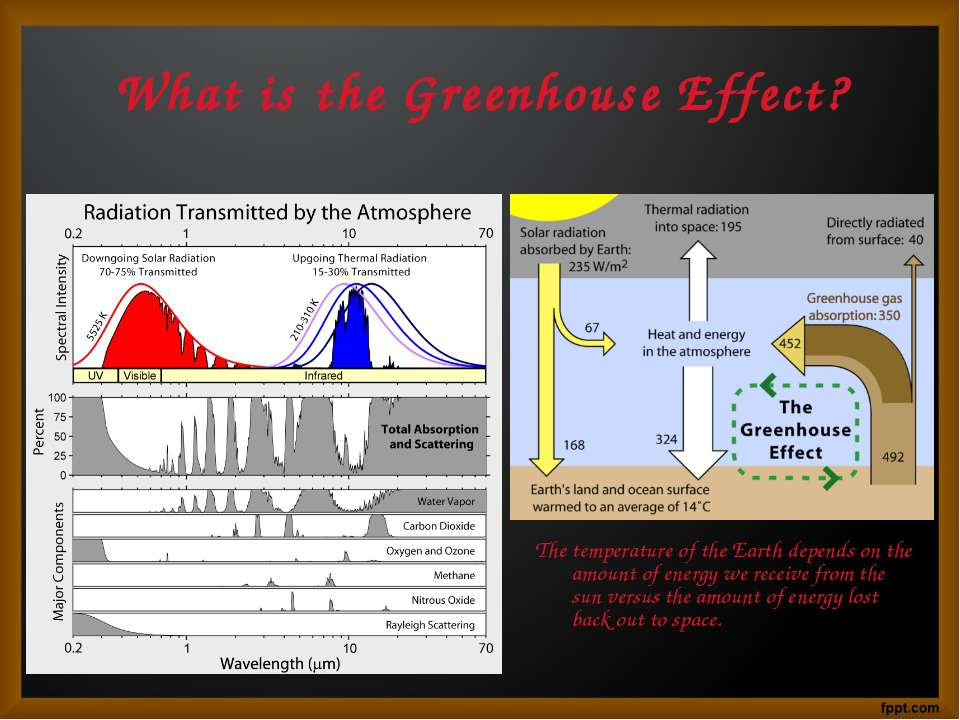 What is the Greenhouse Effect? The temperature of the Earth depends on the am...