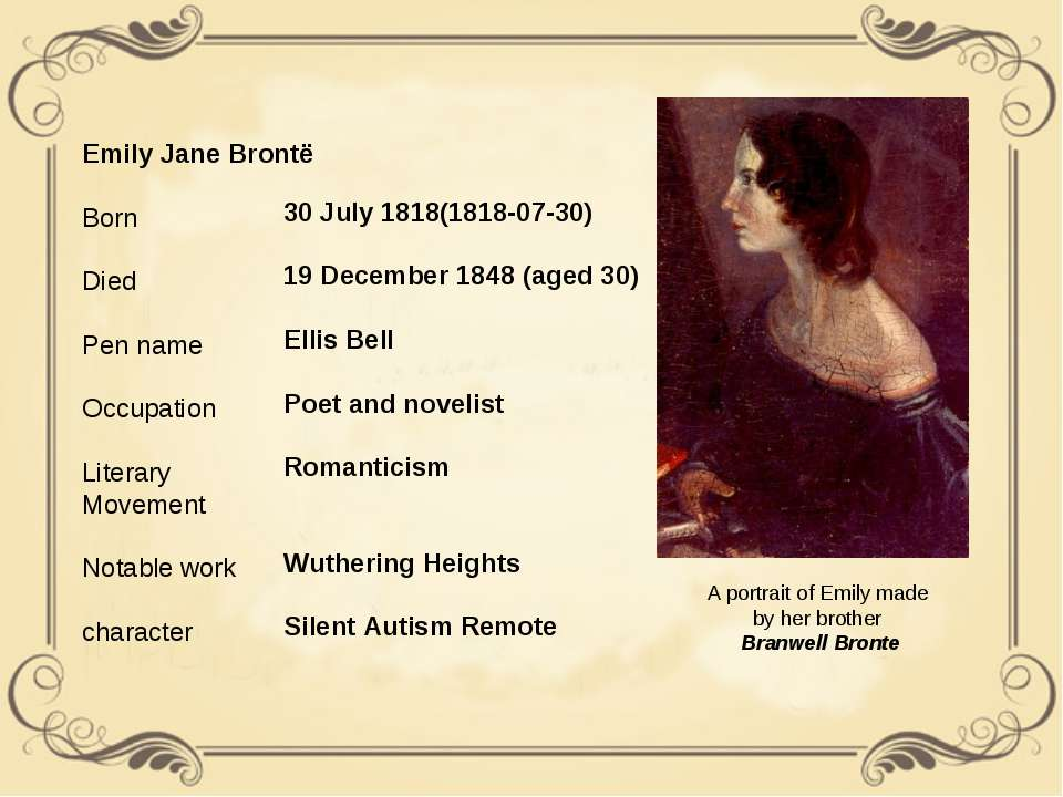 A portrait of Emily made by her brother Branwell Bronte Emily Jane Brontë Bor...