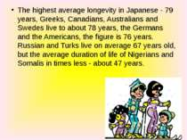 The highest average longevity in Japanese - 79 years, Greeks, Canadians, Aust...