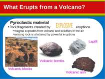 Pyroclastic material Rock fragments created by eruptions magma explodes from ...