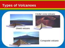 Types of Volcanoes Shield volcano Cinder cone volcano Composite volcano