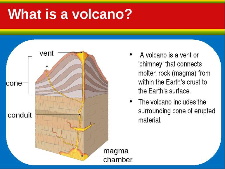 What is a volcano? A volcano is a vent or 'chimney' that connects molten rock...