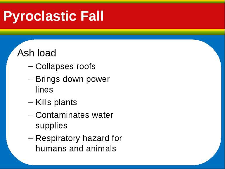 Pyroclastic Fall Ash load Collapses roofs Brings down power lines Kills plant...