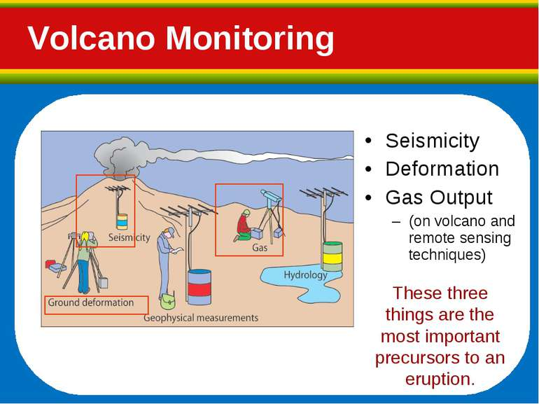 Seismicity Deformation Gas Output (on volcano and remote sensing techniques) ...