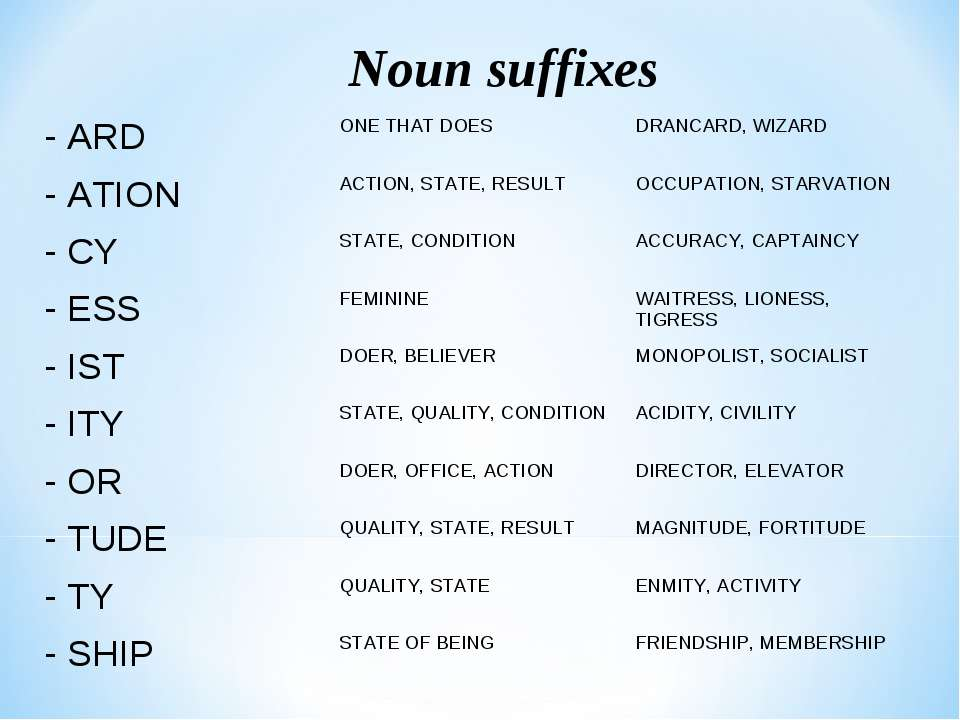Noun suffixes - ARD ONE THAT DOES DRANCARD, WIZARD - ATION ACTION, STATE, RES...