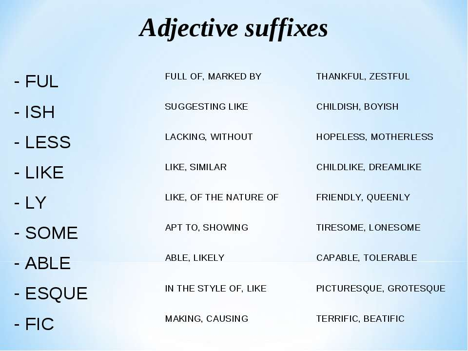 Adjective suffixes - FUL FULL OF, MARKED BY THANKFUL, ZESTFUL - ISH SUGGESTIN...