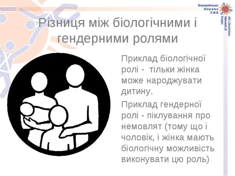 Різниця між біологічними і гендерними ролями Приклад біологічної ролі - тільк...