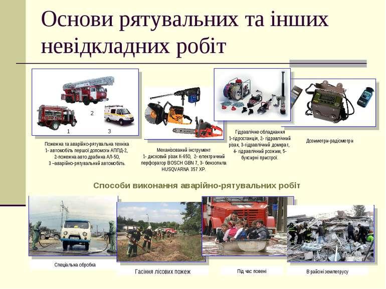 Основи рятувальних та інших невідкладних робіт Пожежна та аварійно-рятувальна...