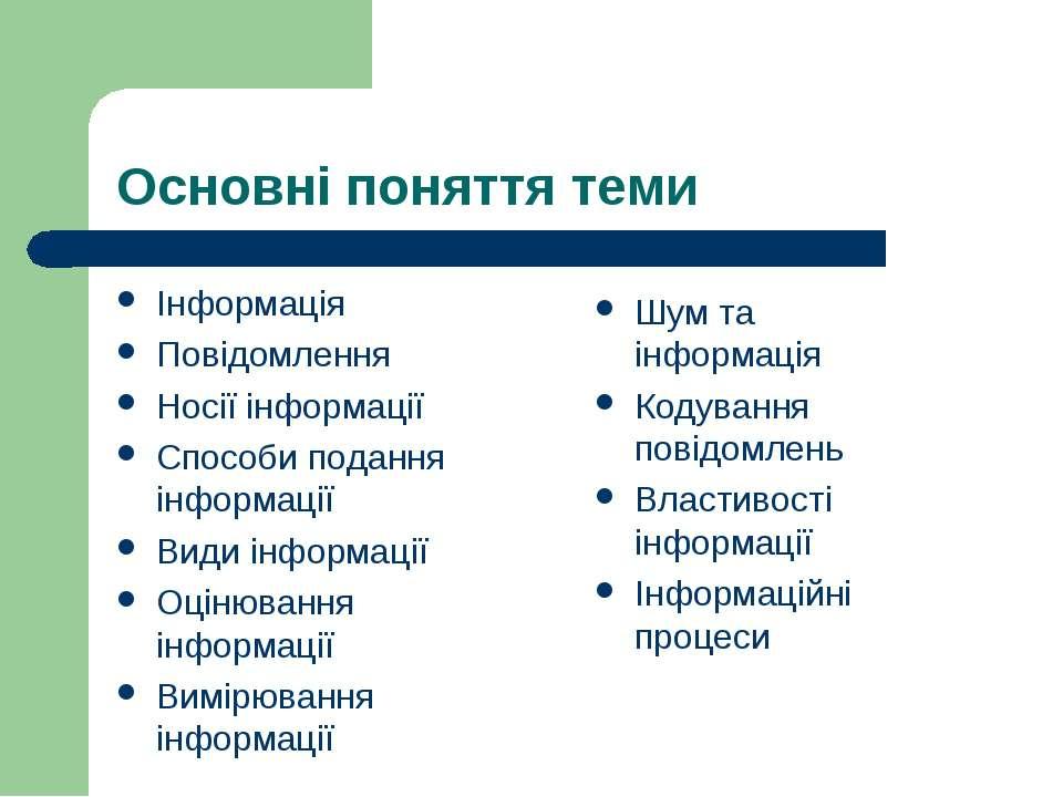 Основні поняття теми Інформація Повідомлення Носії інформації Способи подання...