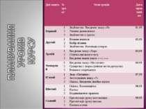 Дні занять № уроку Теми уроків Дата проведення Перший 1 2 3 Знайомство. Введе...