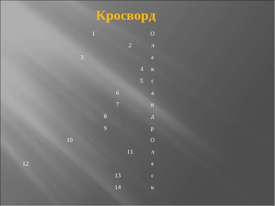 Кросворд 1 О  2 л  3 е 4 к 5 с 6 а 7 н 8 д 9 р 10 О 11 л 12 е 13 с   14 ь