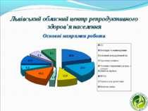 Львівський обласний центр репродуктивного здоров'я населення Основні напрямки...