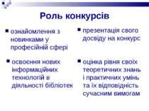 Роль конкурсів ознайомлення з новинками у професійній сфері презентація свого...