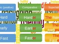 Basic (positive) Comparative Superlative Hard early Fast Harder Faster Earlie...