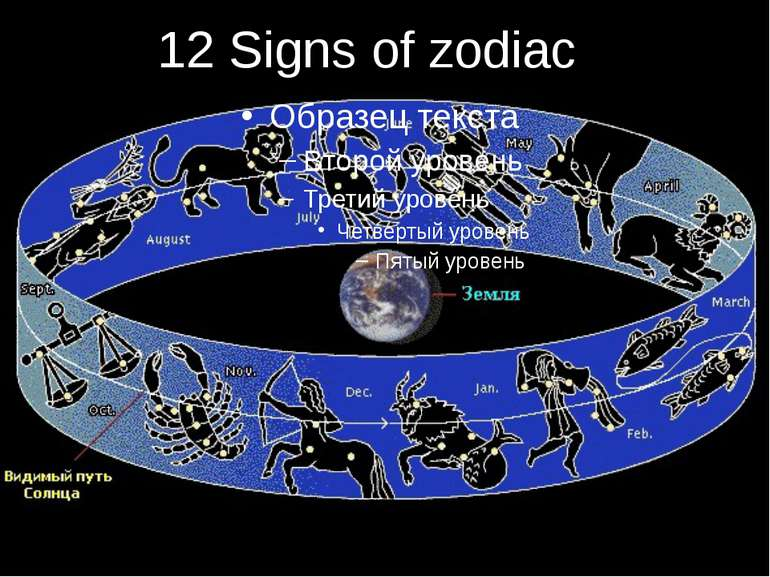 12 Signs of zodiac