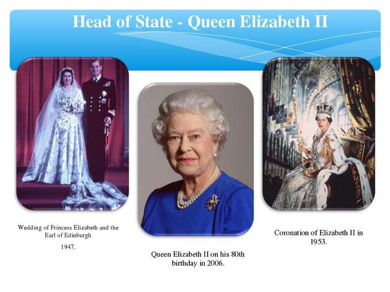 Coronation of Elizabeth II in 1953. Head of State - Queen Elizabeth II Queen ...