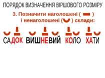3. Позначити наголошені ( ) і ненаголошені ( ) склади: