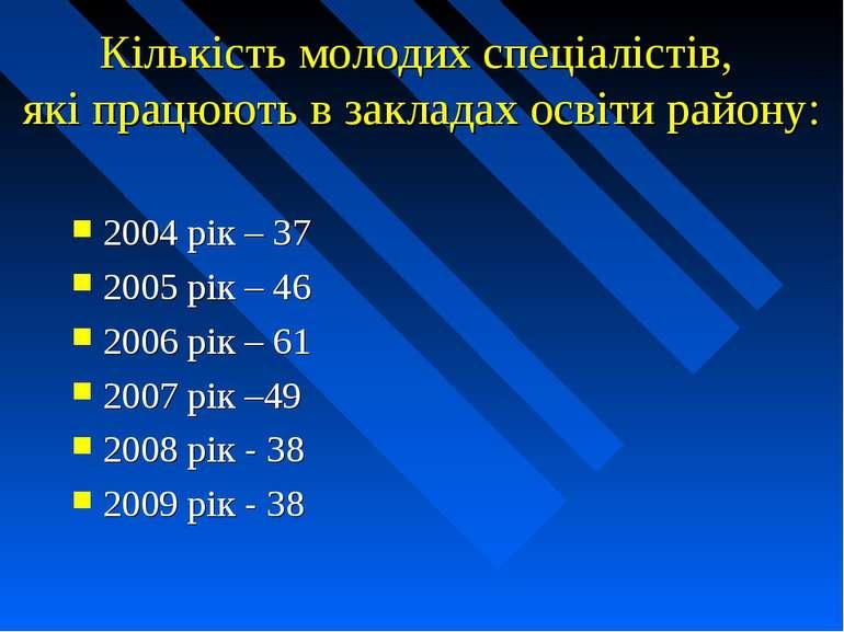 Кількість молодих спеціалістів, які працюють в закладах освіти району: 2004 р...
