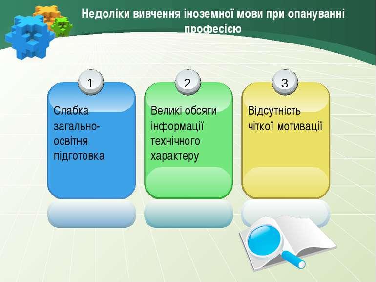 Недоліки вивчення іноземної мови при опануванні професією 1 Слабка загально- ...