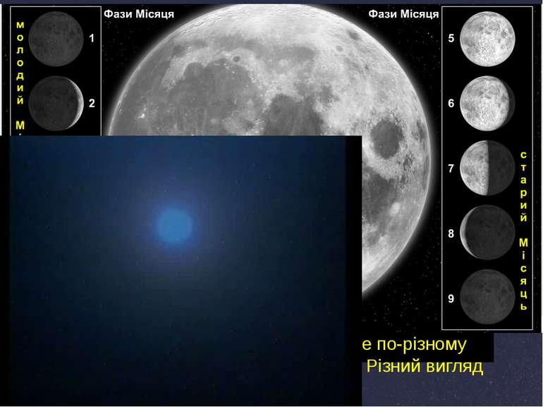 ФАЗИ МІСЯЦЯ Під час руху Місяця навколо Землі Сонце по-різному освітлює його ...