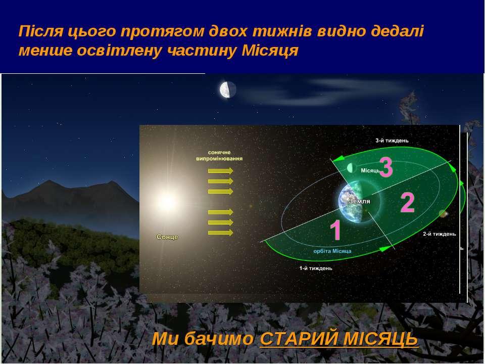 Після цього протягом двох тижнів видно дедалі менше освітлену частину Місяця ...