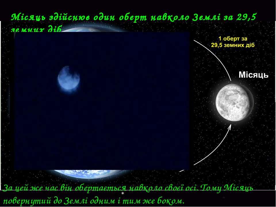 Місяць здійснює один оберт навколо Землі за 29,5 земних діб За За цей же час ...