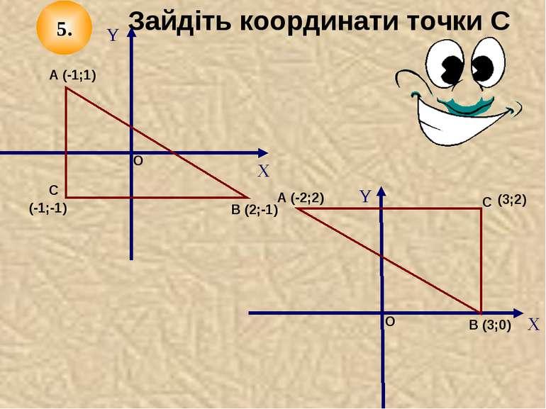 Зайдіть координати точки С (-1;-1) (3;2) 5.