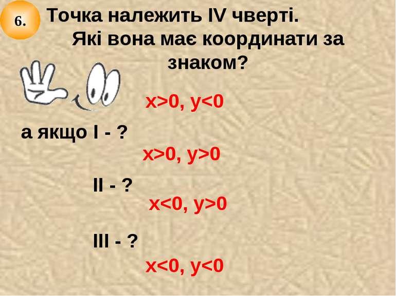 Точка належить ІV чверті. Які вона має координати за знаком? х>0, у0, у>0 ІІ ...