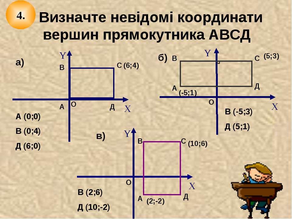 Визначте невідомі координати вершин прямокутника АВСД А (0;0) В (0;4) Д (6;0)...