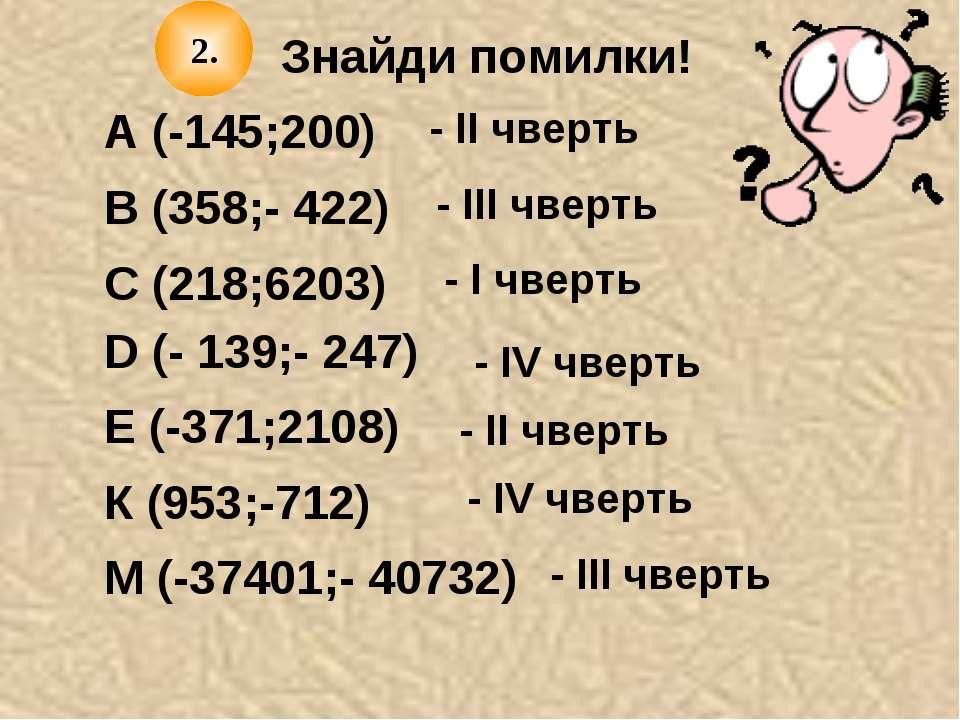 Знайди помилки! В (358;- 422) С (218;6203) D (- 139;- 247) Е (-371;2108) А (-...