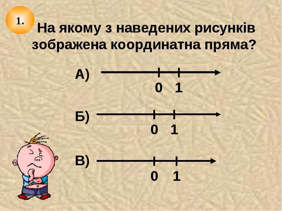 На якому з наведених рисунків зображена координатна пряма? А) Б) В) 0 1.