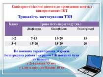 Санітарно-гігієнічні вимоги до проведення занять з використанням ІКТ Триваліс...