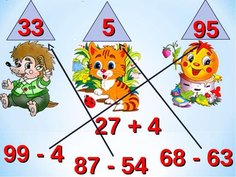 33 5 95 99 - 4 68 - 63 27 + 4 87 - 54
