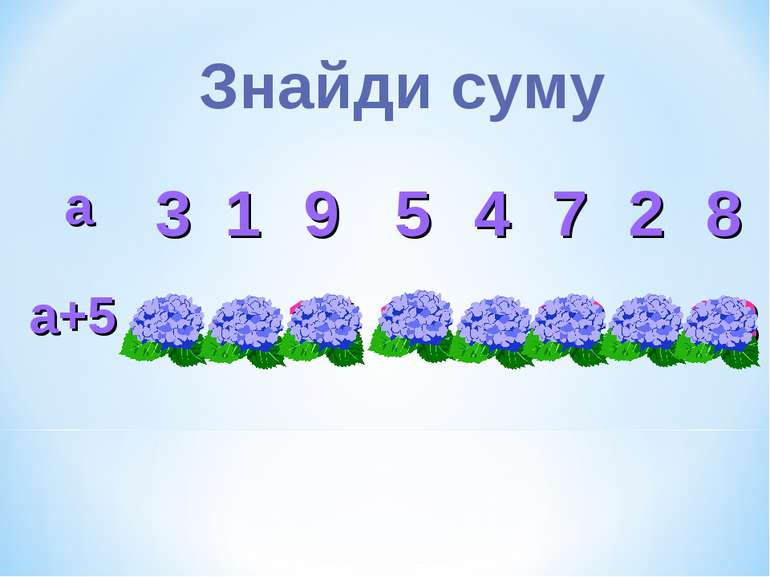 Знайди суму а 3 1 9 5 4 7 2 8 а+5 8 6 14 10 9 12 7 13