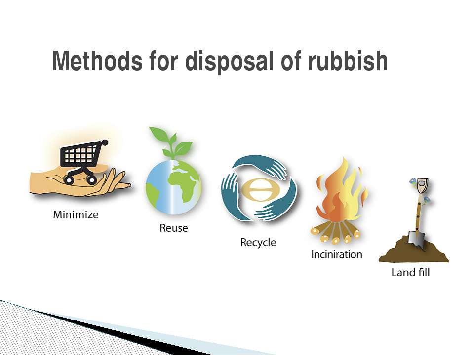 Methods for disposal of rubbish