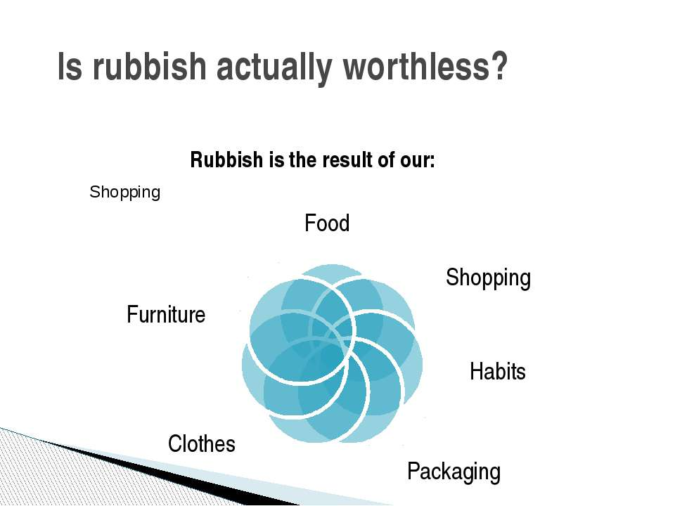 Is rubbish actually worthless? Rubbish is the result of our: