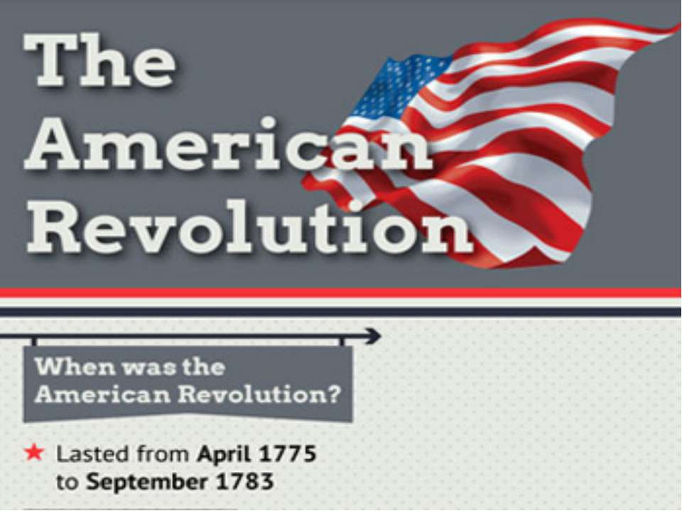 american revolution or evolution The brigade is a non-profit living history association dedicated to recreating the life and times of the common soldier of the american war for independence, 1775-1783.