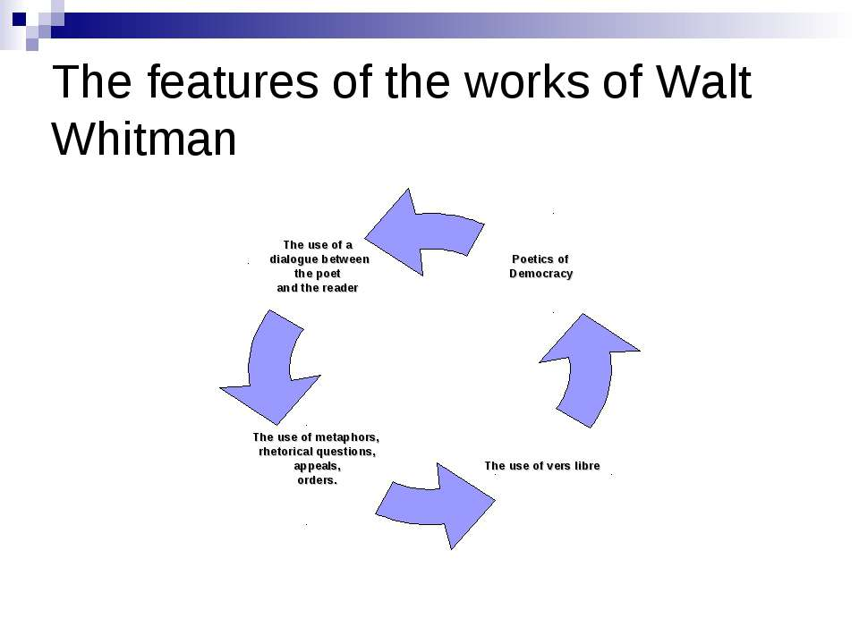 The features of the works of Walt Whitman