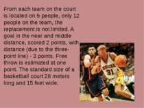 From each team on the court is located on 5 people, only 12 people on the tea...