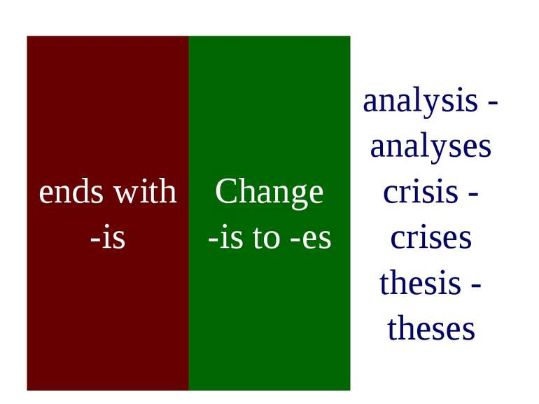 ends with -is Change -is to -es analysis - analyses crisis - crises thesis - ...