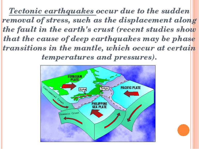 Tectonic earthquakes occur due to the sudden removal of stress, such as the d...