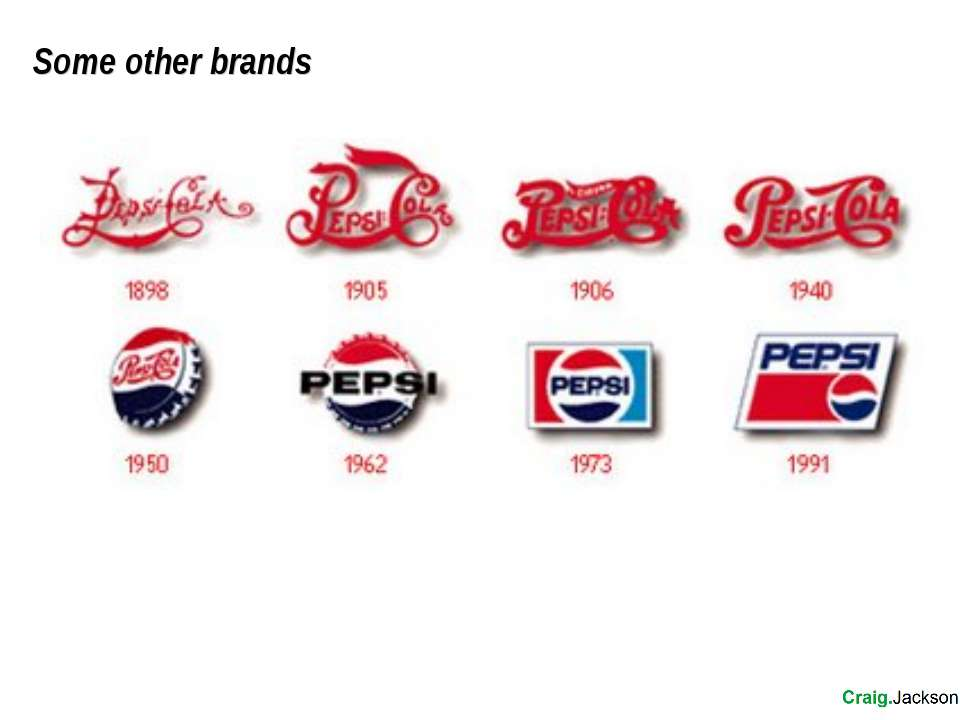 Some other brands