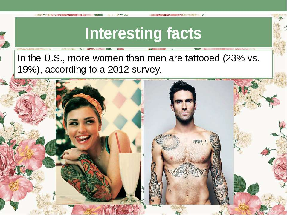 Interesting facts In the U.S., more women than men are tattooed (23% vs. 19%)...