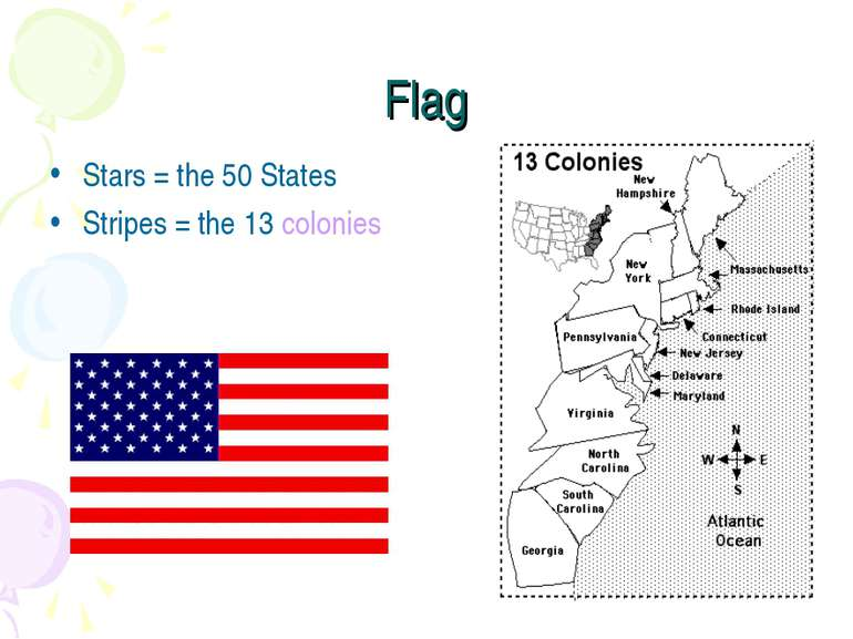 Flag Stars = the 50 States Stripes = the 13 colonies
