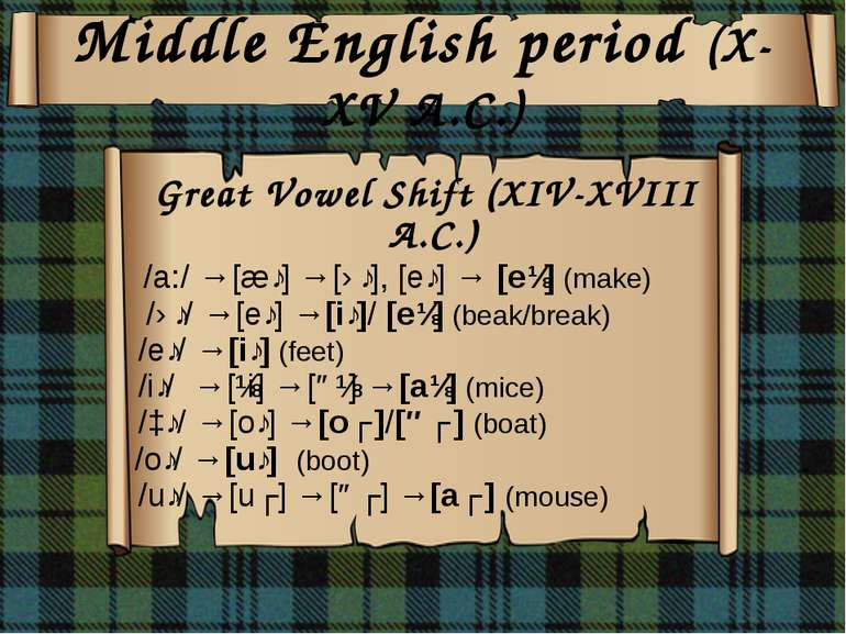 Great Vowel Shift (XIV-XVIII A.C.)   /a:/ →[æː] →[ɛː], [eː] → [eɪ] (make) /ɛː...